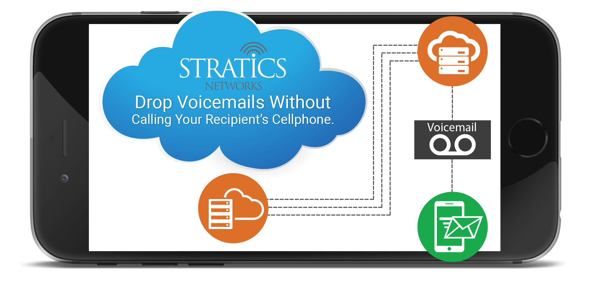 ringless voicemail routing